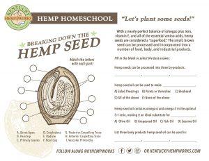 Hemp Homeschool - Hemp Seed